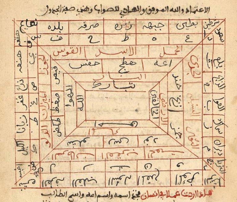 https://www.saphirnews.com/agenda/Les-traditions-magiques-en-islam_ae681109.html