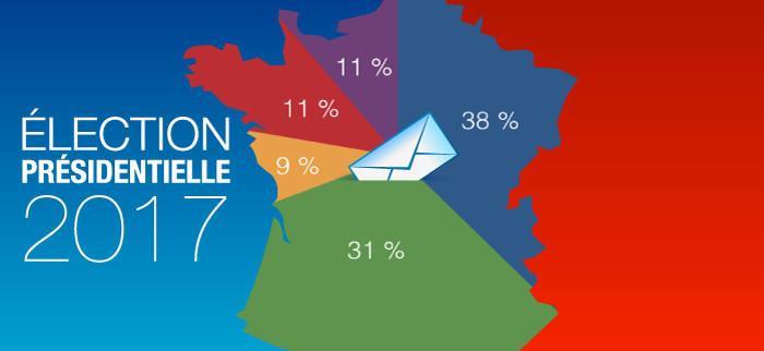 Quel choix au second tour de la présidentielle ? Les résultats du sondage Saphirnews dévoilés