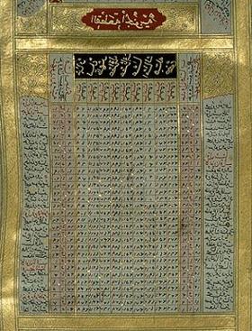 Plaidoyer pour un calendrier musulman unifié