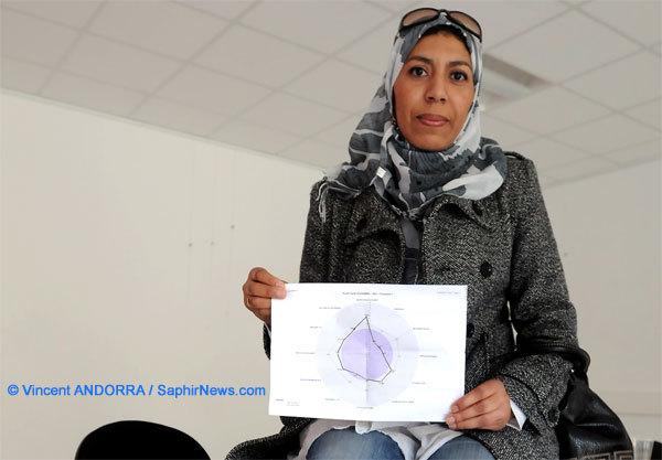 Discrimination : son foulard l'empêche d'entrer dans l'école de son fils