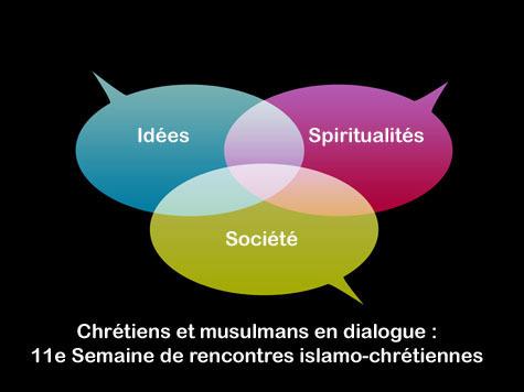 Chrétiens et musulmans en dialogue : 11e Semaine de rencontres islamo-chrétiennes