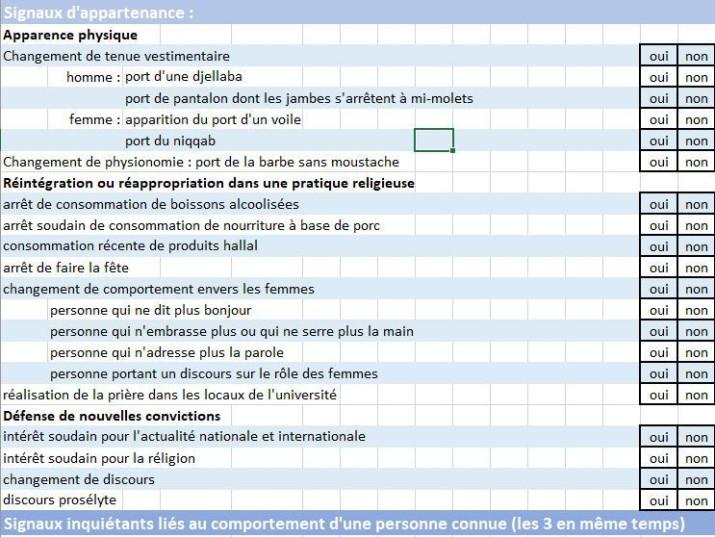 Fiche « détection » à la radicalisation : quand l'Université de Cergy-Pontoise déraille