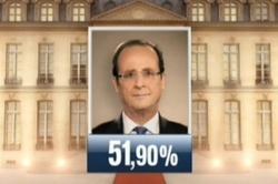 François Hollande élu président de la République française.