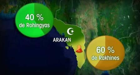 Pour voir le reportage sur les Rohingyas de Birmanie, cliquez ici.