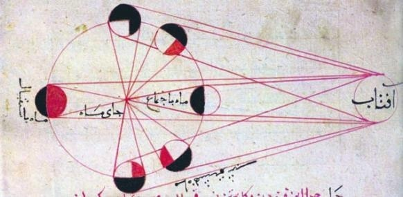 Al-Biruni, astronome et mathématicien
