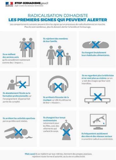 #StopDjihadisme : une infographie sur les « signes de radicalisation » fait polémique