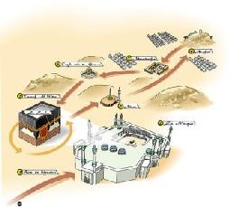 Etapes du pèlerinage à La Mecque