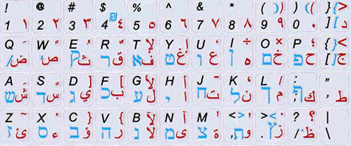 L'écriture arabe est totalement différente de l'hébreu typographiquement mais les racines des mots sont similaires.