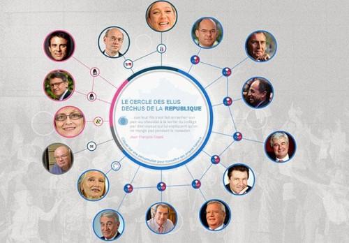 L'infographie du CCIF contre « les élus déchus de la République ».