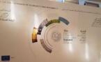 COP22 : un sommet des consciences climat pour appuyer l'Accord de Paris