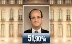Présidentielle 2012 : François Hollande élu président, good bye Sarkozy