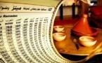 Ramadan 2013 : du 9 juillet au 8 août pour le CFCM