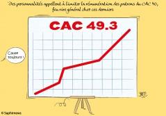 Rémunération des patrons du CAC 40