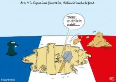Impopularité : Hollande creuse encore